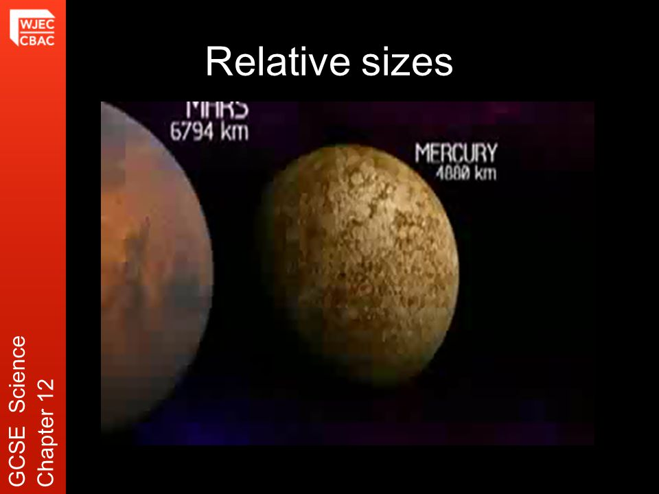 Relative sizes GCSE ScienceChapter 12