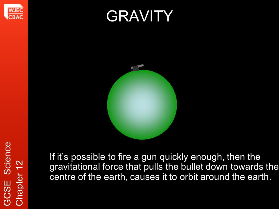 GRAVITY If it's possible to fire a gun quickly enough, then the gravitational force that pulls the bullet down towards the centre of the earth, causes it to orbit around the earth.