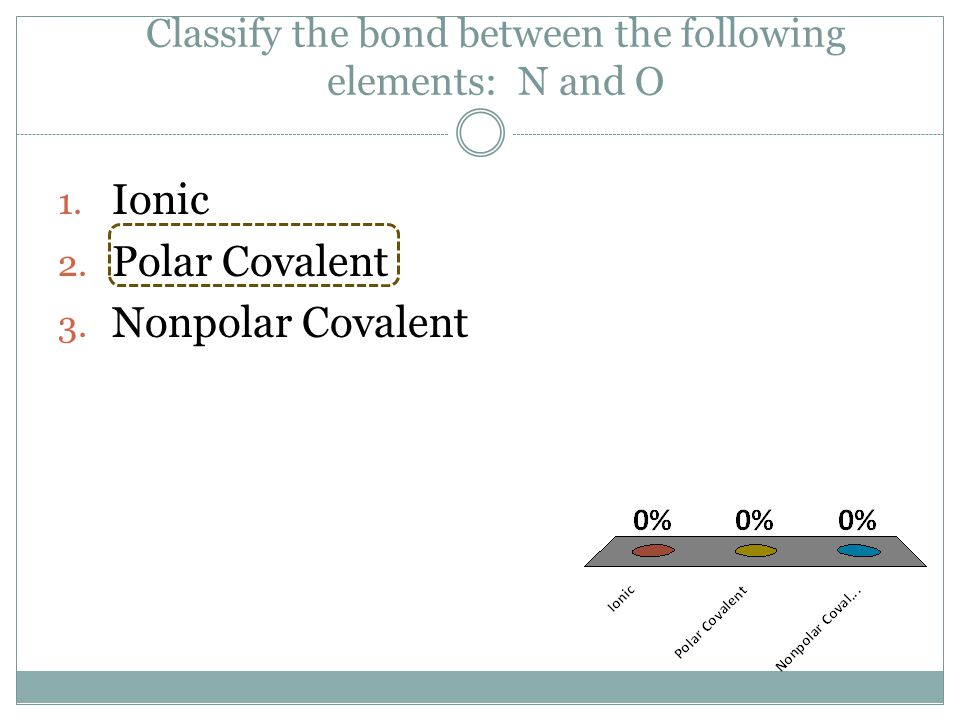 Classify the bond between the following elements: N and O 1.