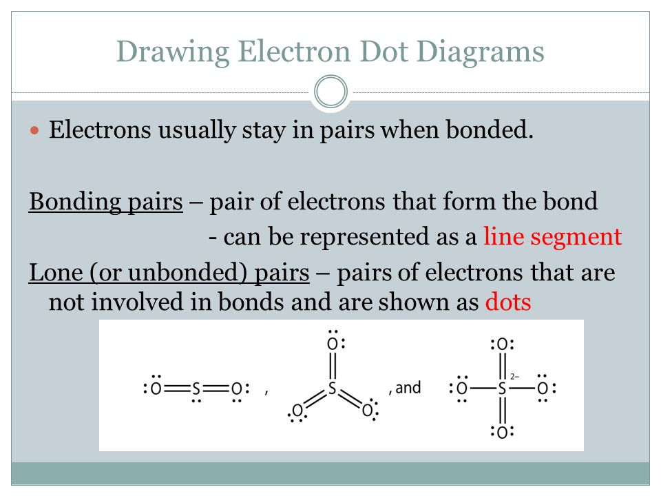 Drawing Electron Dot Diagrams Electrons usually stay in pairs when bonded.
