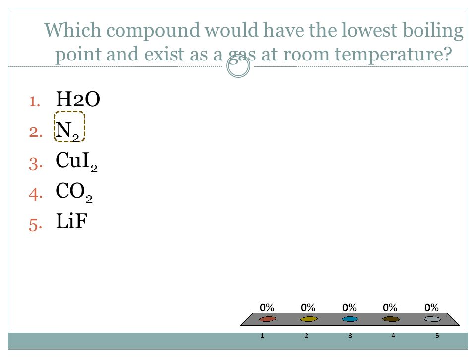 Which compound would have the lowest boiling point and exist as a gas at room temperature.