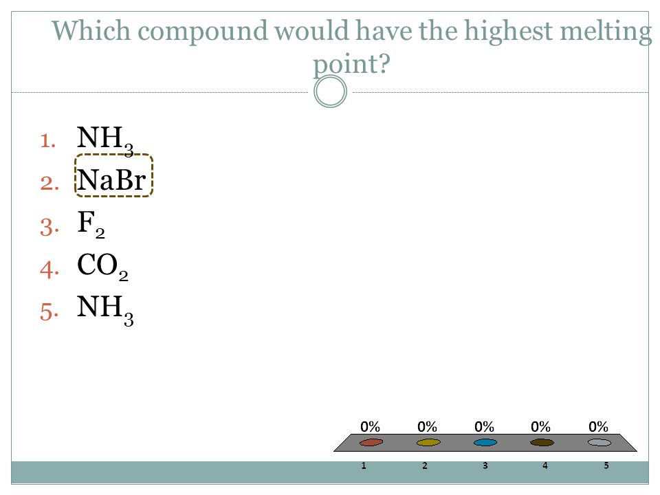Which compound would have the highest melting point 1. NH 3 2. NaBr 3. F 2 4. CO 2 5. NH 3