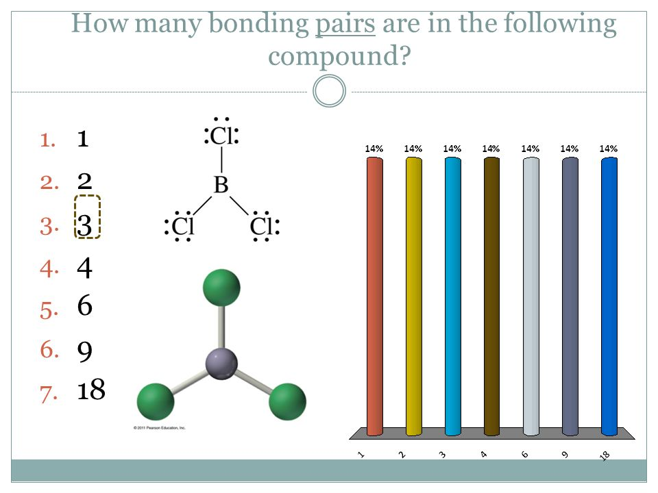 How many bonding pairs are in the following compound