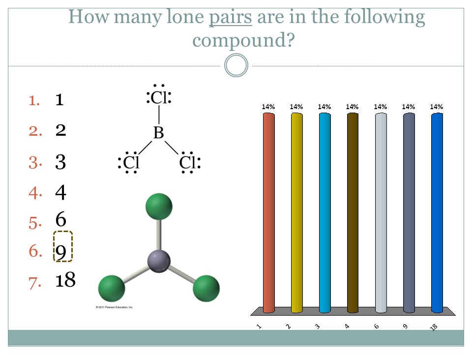 How many lone pairs are in the following compound