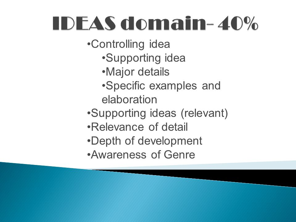 Controlling idea Supporting idea Major details Specific examples and elaboration Supporting ideas (relevant) Relevance of detail Depth of development Awareness of Genre
