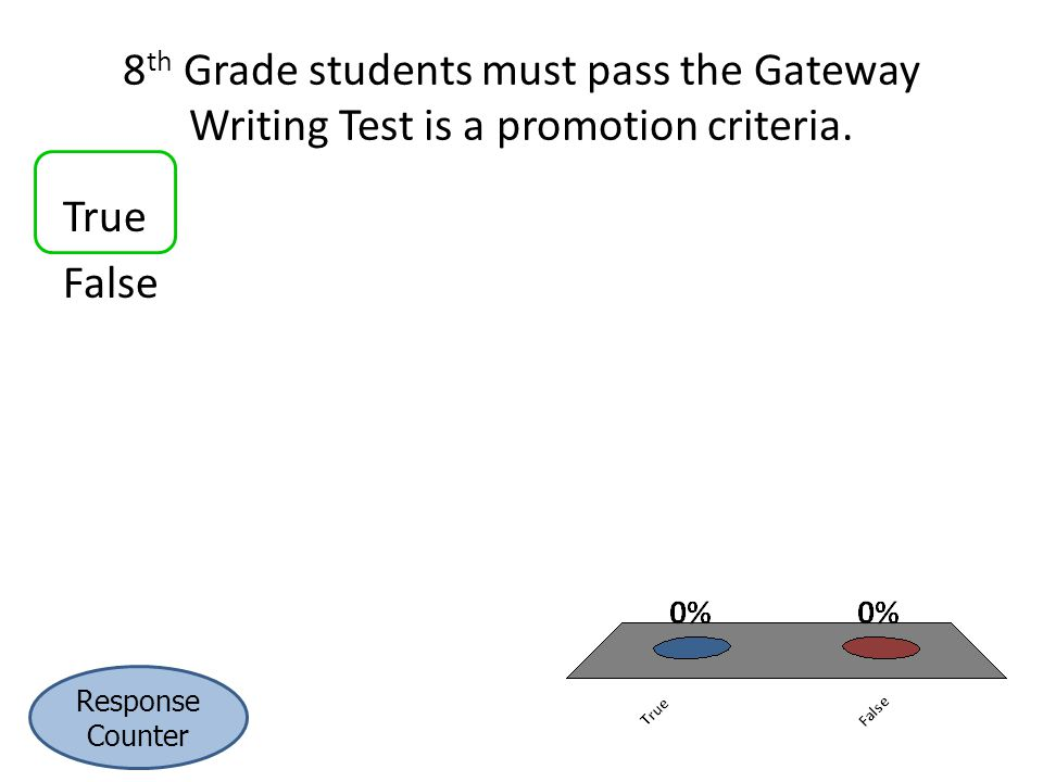 8 th Grade students must pass the Gateway Writing Test is a promotion criteria.