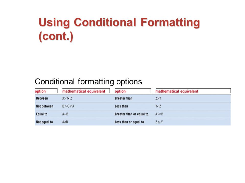 Using Conditional Formatting (cont.) Conditional formatting options