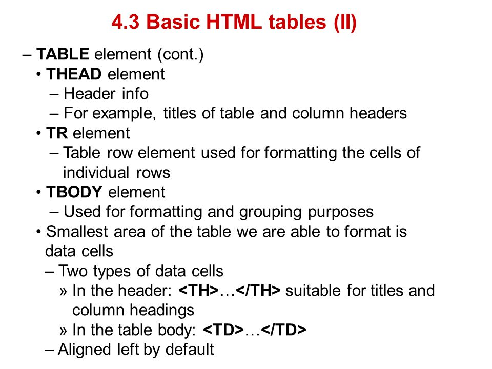 4.3 Basic HTML tables (II) – TABLE element (cont.) THEAD element – Header info – For example, titles of table and column headers TR element – Table row element used for formatting the cells of individual rows TBODY element – Used for formatting and grouping purposes Smallest area of the table we are able to format is data cells – Two types of data cells » In the header: … suitable for titles and column headings » In the table body: … – Aligned left by default