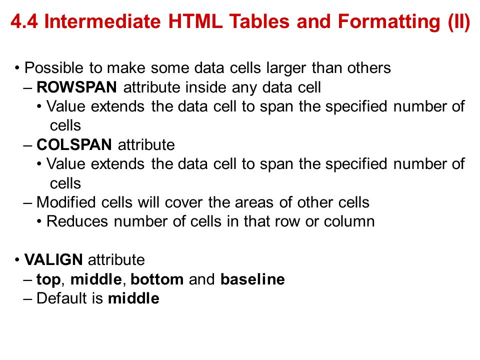 4.4 Intermediate HTML Tables and Formatting (II) Possible to make some data cells larger than others – ROWSPAN attribute inside any data cell Value extends the data cell to span the specified number of cells – COLSPAN attribute Value extends the data cell to span the specified number of cells – Modified cells will cover the areas of other cells Reduces number of cells in that row or column VALIGN attribute – top, middle, bottom and baseline – Default is middle