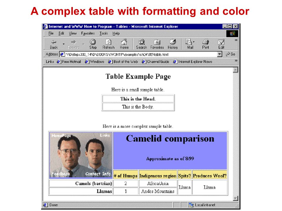 A complex table with formatting and color