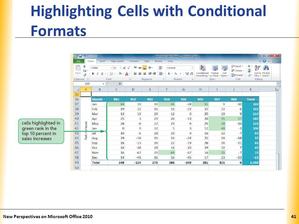 XP New Perspectives on Microsoft Office Highlighting Cells with Conditional Formats