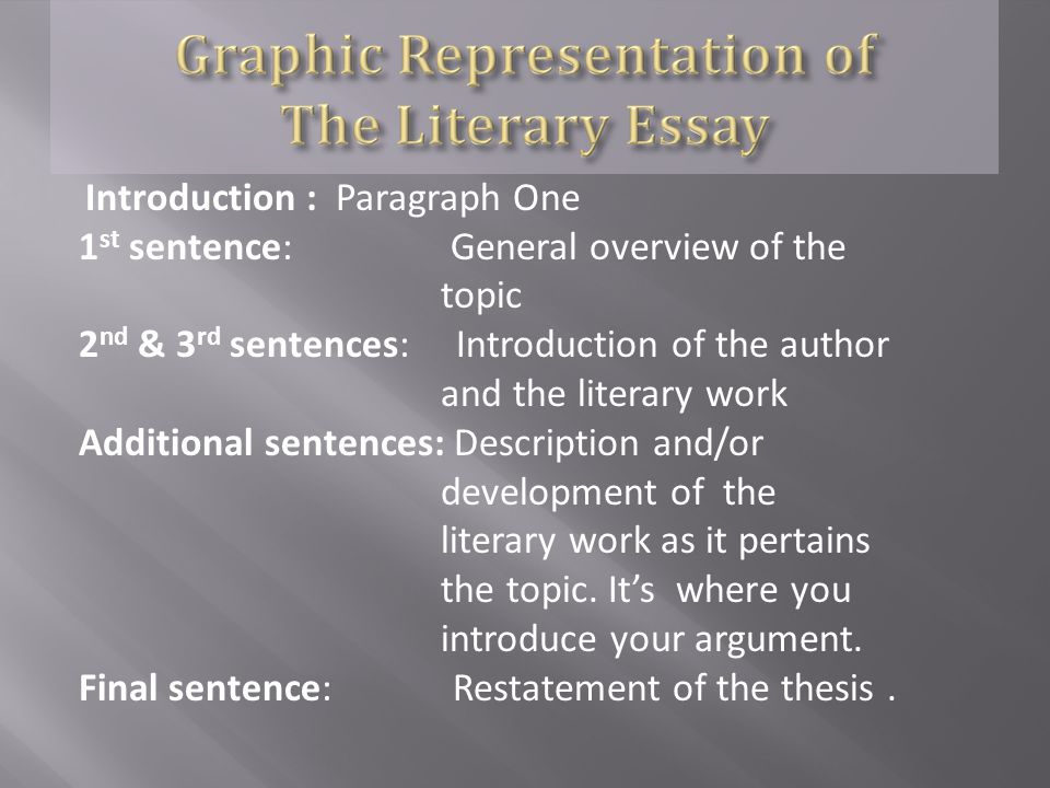 Introduction : Paragraph One 1 st sentence: General overview of the topic 2 nd & 3 rd sentences: Introduction of the author and the literary work Additional sentences: Description and/or development of the literary work as it pertains the topic.