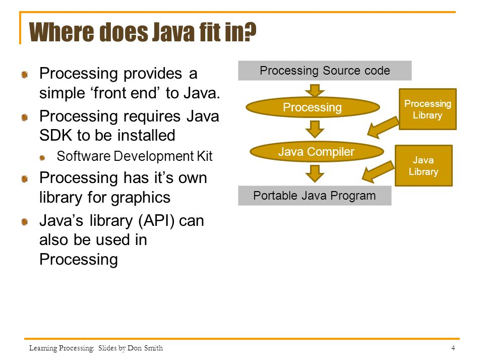 Java Image Processing Library