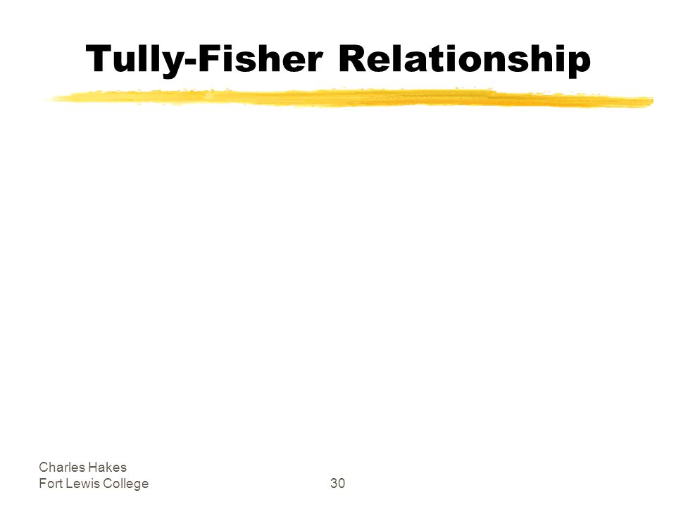 Charles Hakes Fort Lewis College30 Tully-Fisher Relationship