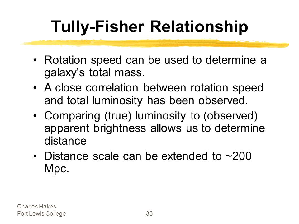 Charles Hakes Fort Lewis College33 Tully-Fisher Relationship Rotation speed can be used to determine a galaxy's total mass.