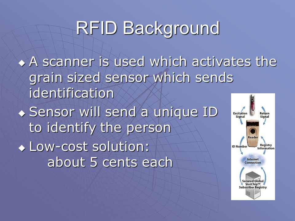 RFID Background  A scanner is used which activates the grain sized sensor which sends identification  Sensor will send a unique ID to identify the person  Low-cost solution: about 5 cents each