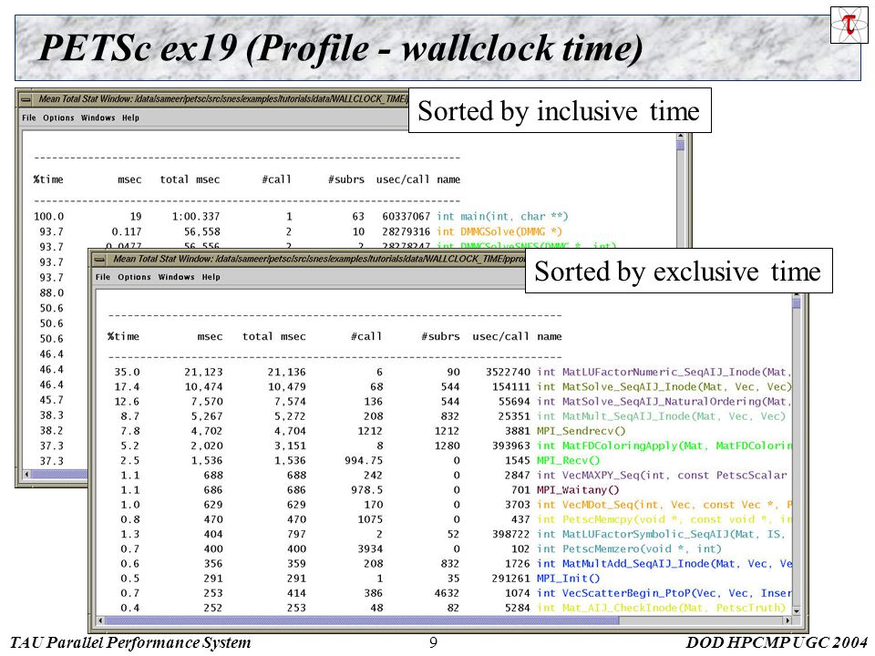 TAU Parallel Performance SystemDOD HPCMP UGC 20049 PETSc ex19 (Profile - wallclock time) Sorted by inclusive time Sorted by exclusive time