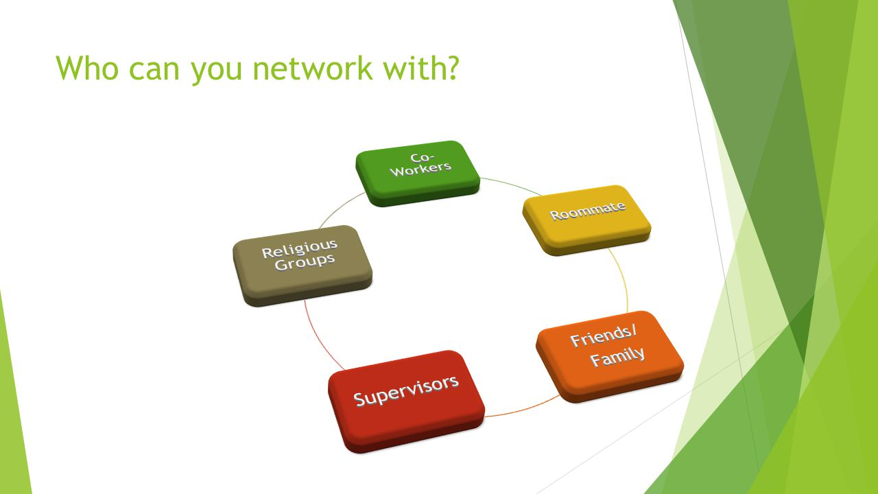 Who can you network with