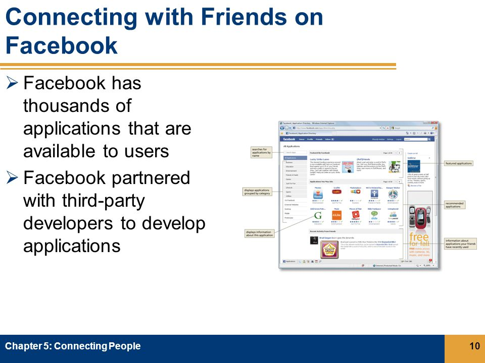 Connecting with Friends on Facebook  Facebook has thousands of applications that are available to users  Facebook partnered with third-party developers to develop applications Chapter 5: Connecting People10