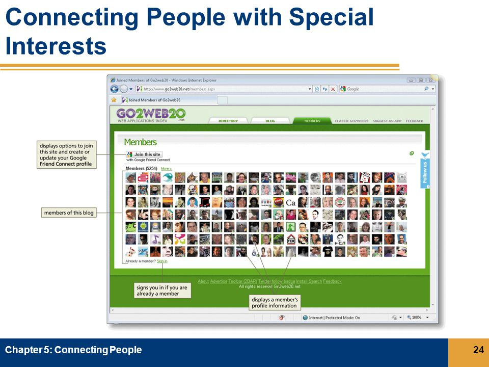 Connecting People with Special Interests Chapter 5: Connecting People24
