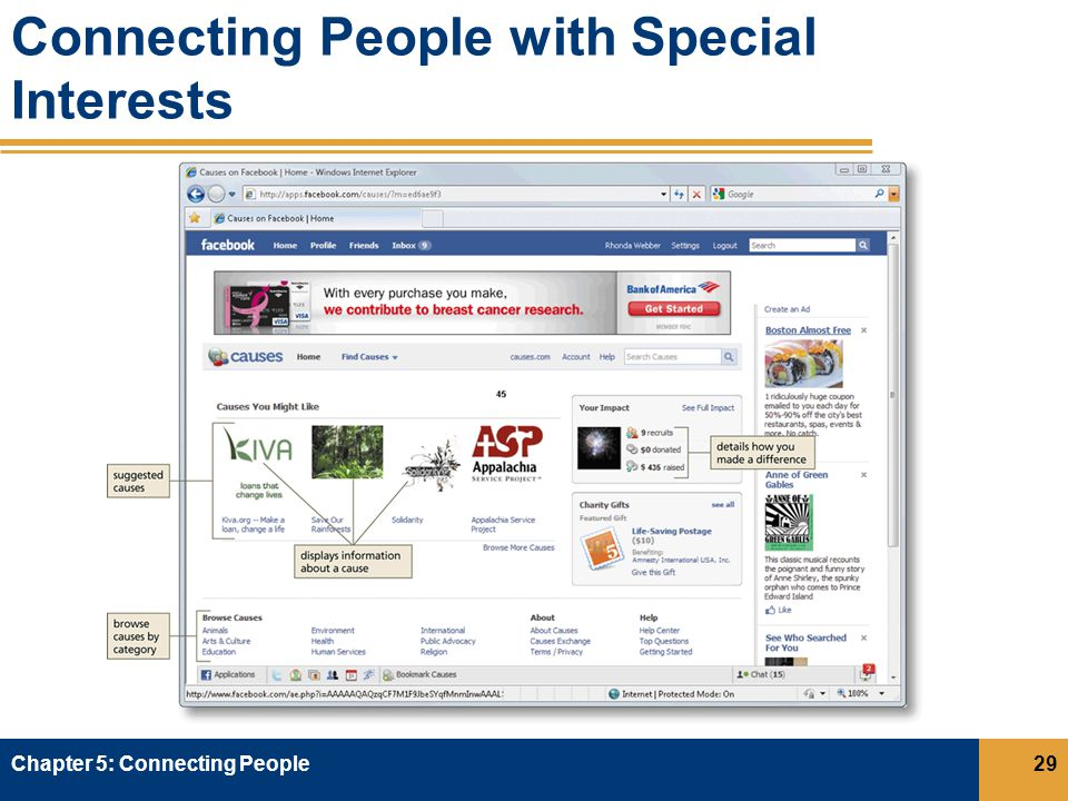 Connecting People with Special Interests Chapter 5: Connecting People29