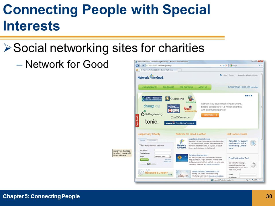 Connecting People with Special Interests  Social networking sites for charities –Network for Good Chapter 5: Connecting People30