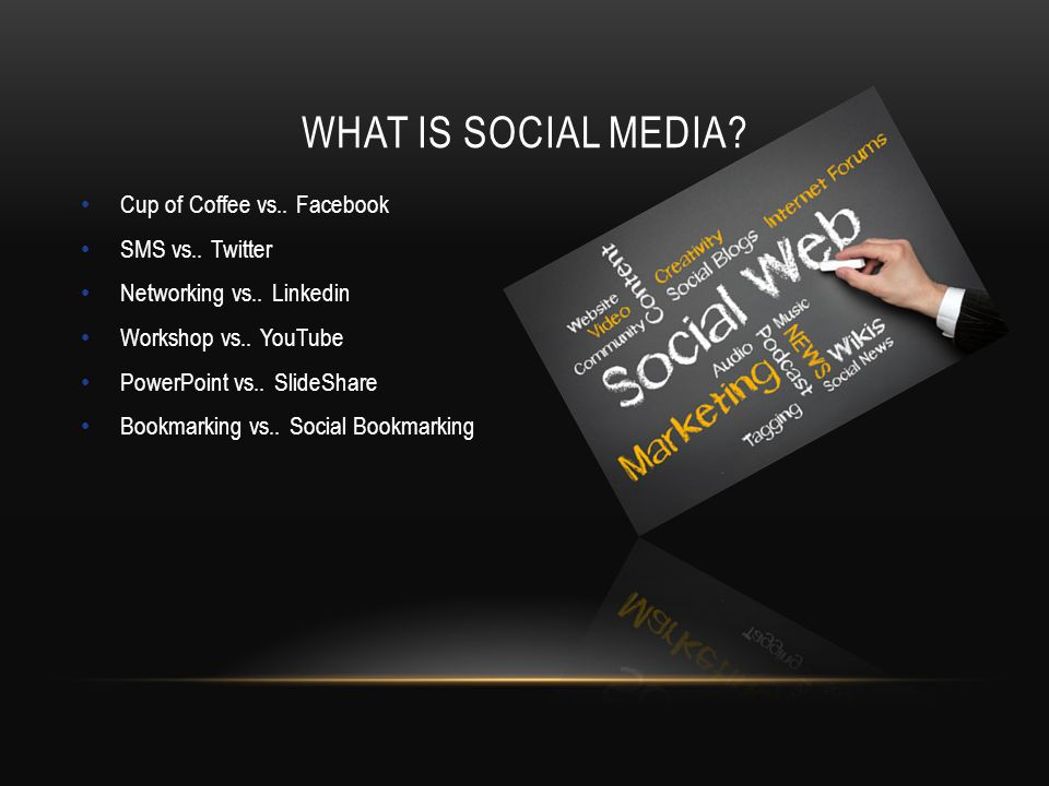 WHAT IS SOCIAL MEDIA. Cup of Coffee vs.. Facebook SMS vs..