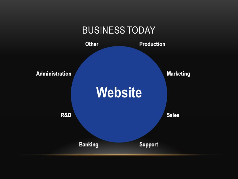BUSINESS TODAY Website