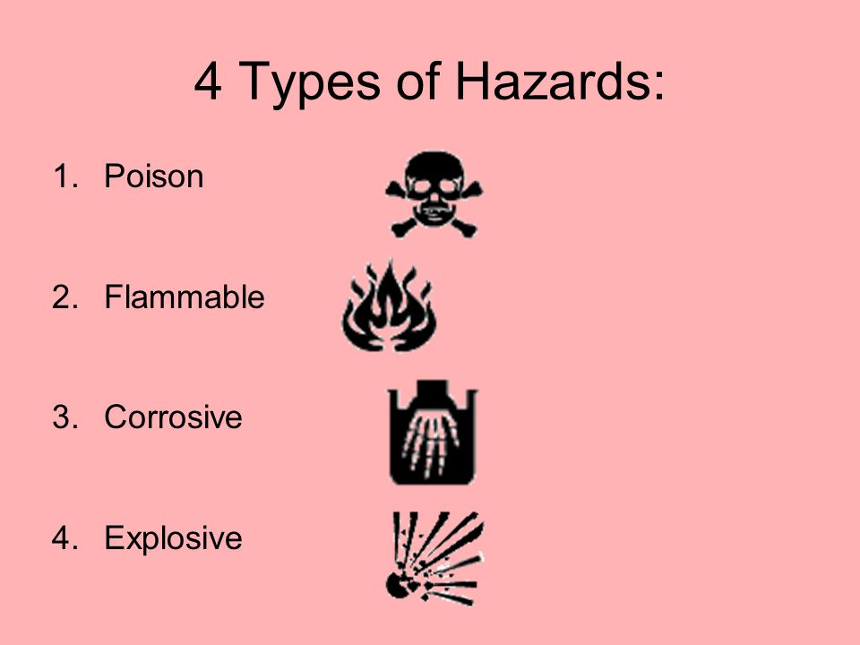 4 Types of Hazards: 1.Poison 2.Flammable 3.Corrosive 4.Explosive