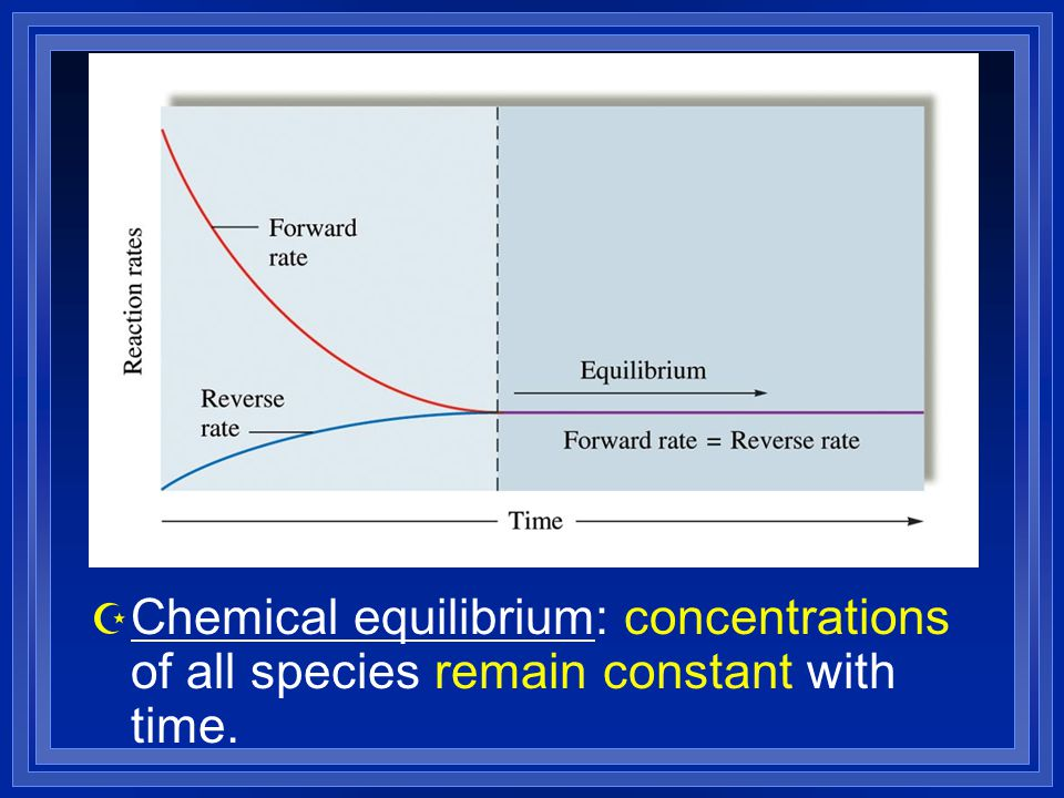 Z Chemical equilibrium: concentrations of all species remain constant with time.
