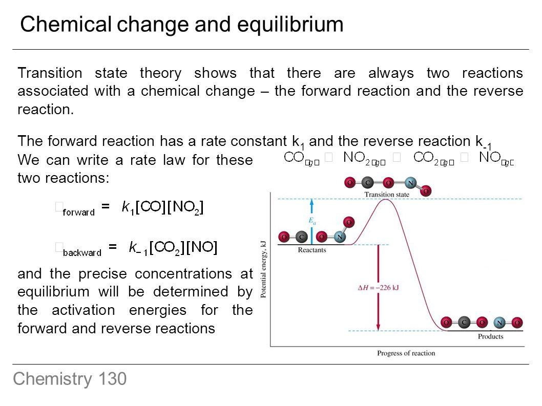 Chemistry 130 Chemical Equilibrium Dr  John F  C  Turner 409