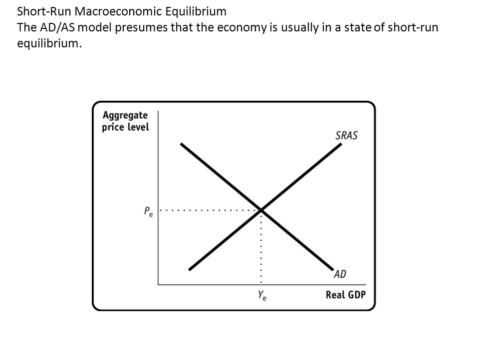 Short-Run Macroeconomic Equilibrium The AD/AS model presumes that the economy is usually in a state of short-run equilibrium.