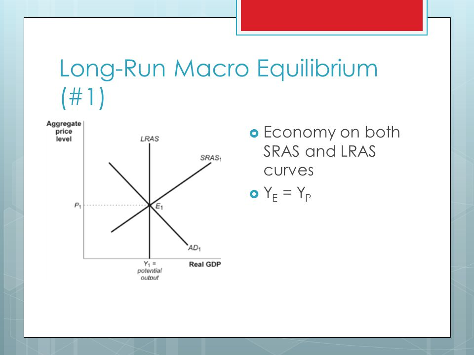 Long-Run Macro Equilibrium (#1)  Economy on both SRAS and LRAS curves  Y E = Y P