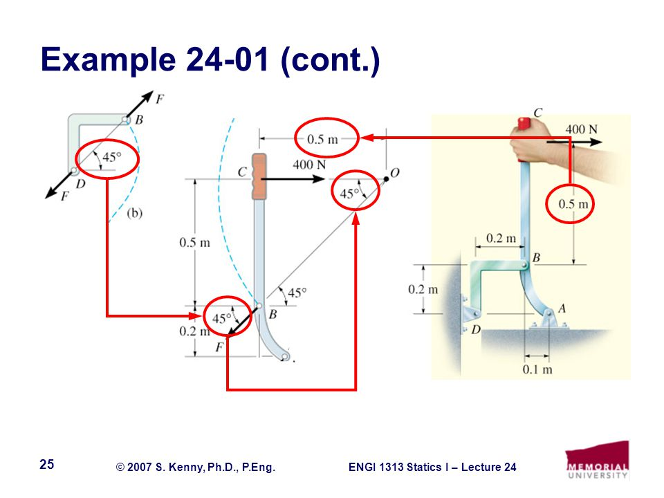 ENGI 1313 Statics I – Lecture 24© 2007 S. Kenny, Ph.D., P.Eng. 25 Example (cont.)