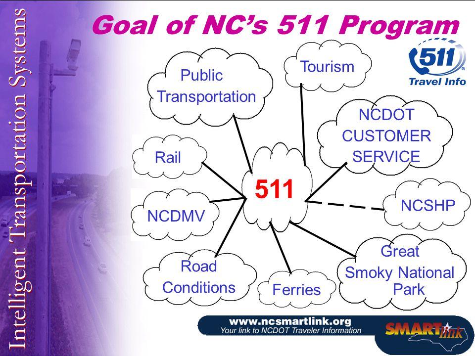 North Carolina's Integration of 511 and Workzone Information