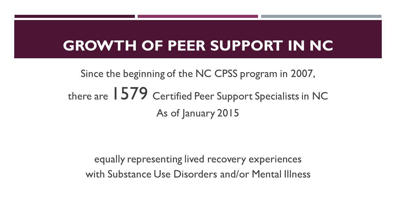 North Carolinas Peer Support Certification Program Updates January