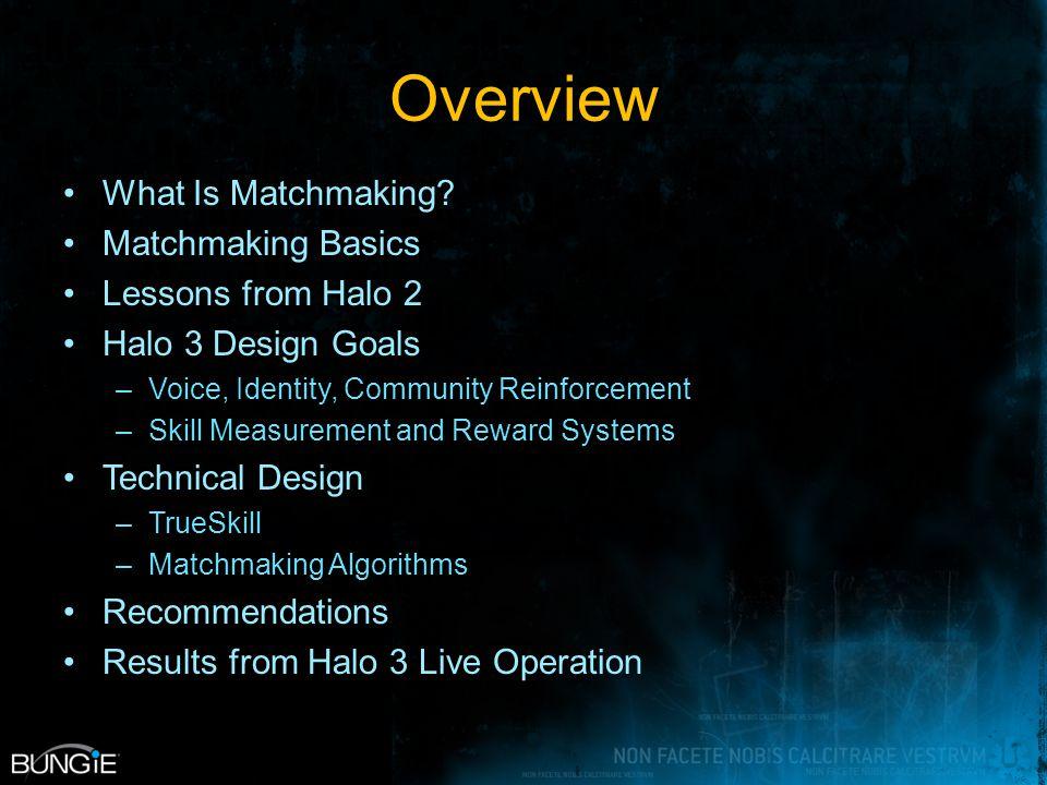 XNA matchmaking