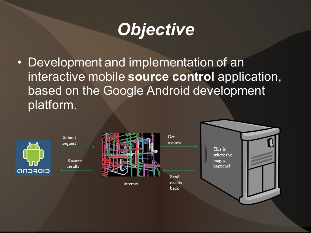 Objective Development and implementation of an interactive mobile source control application, based on the Google Android development platform.