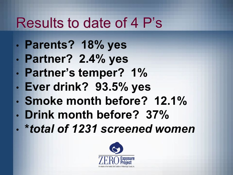 Results to date of 4 P's Parents. 18% yes Partner.