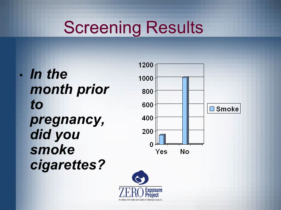 Screening Results In the month prior to pregnancy, did you smoke cigarettes
