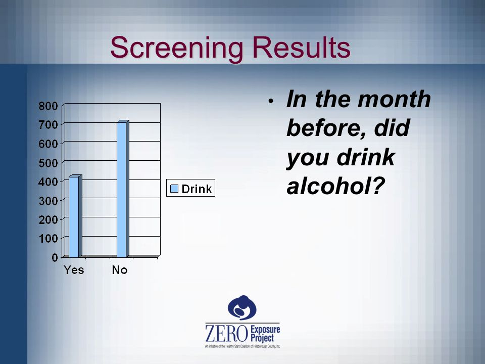 Screening Results In the month before, did you drink alcohol