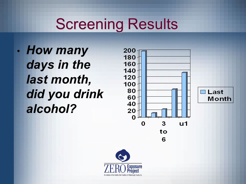 Screening Results How many days in the last month, did you drink alcohol