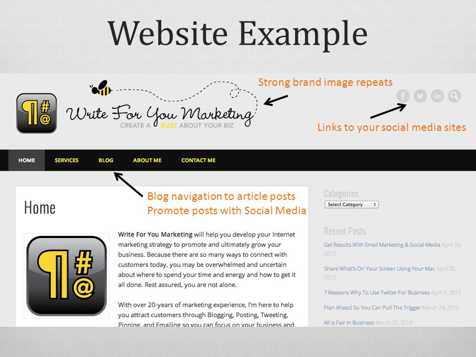 Website Example Links to your social media sites Blog navigation to article posts Promote posts with Social Media Strong brand image repeats