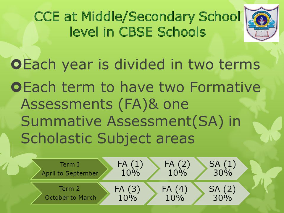  Each year is divided in two terms  Each term to have two Formative Assessments (FA)& one Summative Assessment(SA) in Scholastic Subject areas Term I April to September FA (1) 10% FA (2) 10% SA (1) 30% Term 2 October to March October to March FA (3) 10% FA (4) 10% SA (2) 30%