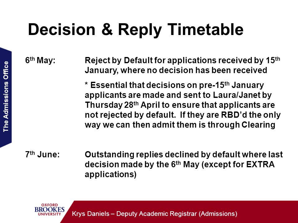 The Admissions Office Krys Daniels – Deputy Academic Registrar (Admissions) Decision & Reply Timetable 6 th May:Reject by Default for applications received by 15 th January, where no decision has been received * Essential that decisions on pre-15 th January applicants are made and sent to Laura/Janet by Thursday 28 th April to ensure that applicants are not rejected by default.