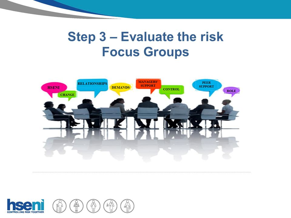 Step 3 – Evaluate the risk Focus Groups