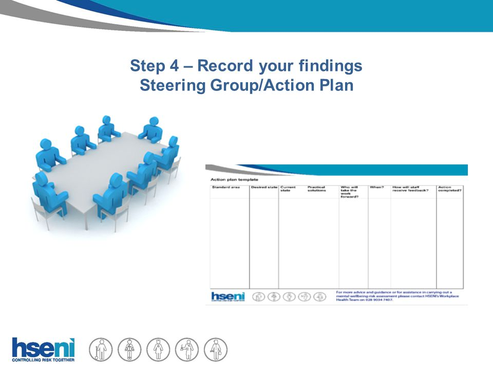 Step 4 – Record your findings Steering Group/Action Plan