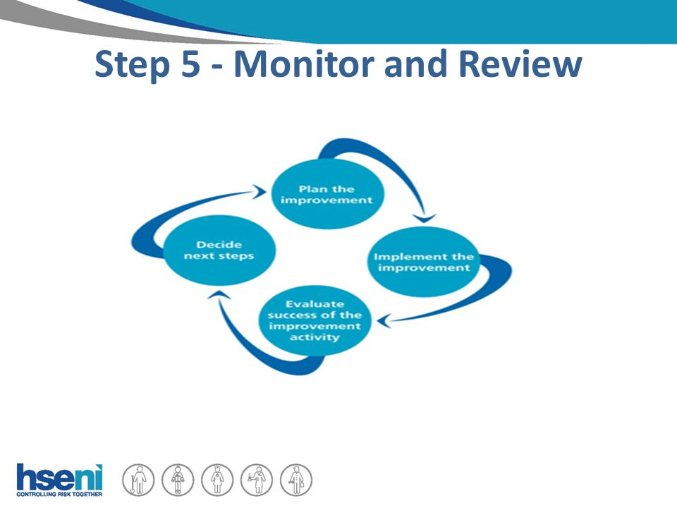 Step 5 - Monitor and Review