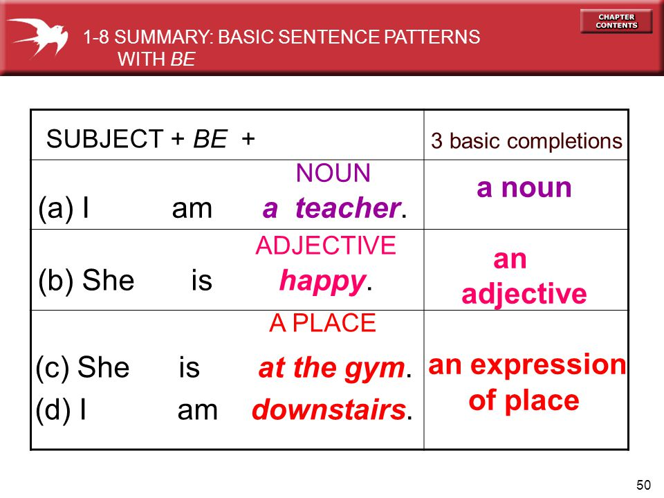 SUMMARY: BASIC SENTENCE PATTERNS WITH BE 3 basic completions SUBJECT + BE + A PLACE (c) She is at the gym.