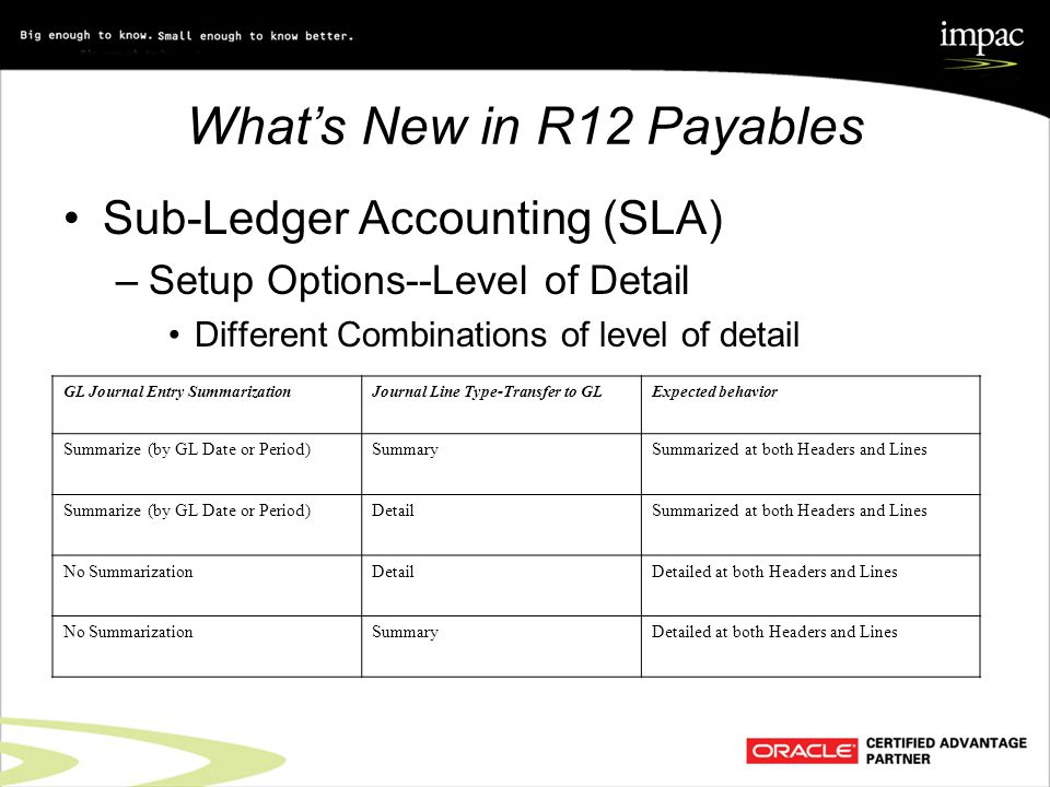 What's New in R12 Payables Sub-Ledger Accounting (SLA) –Setup Options--Level of Detail Different Combinations of level of detail GL Journal Entry SummarizationJournal Line Type-Transfer to GLExpected behavior Summarize (by GL Date or Period)SummarySummarized at both Headers and Lines Summarize (by GL Date or Period)DetailSummarized at both Headers and Lines No SummarizationDetailDetailed at both Headers and Lines No SummarizationSummaryDetailed at both Headers and Lines